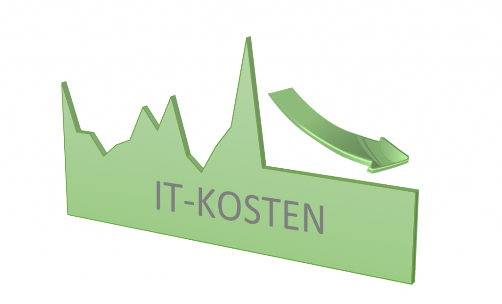 pk systems IT Care | IT-Service mit Kostenflatrate